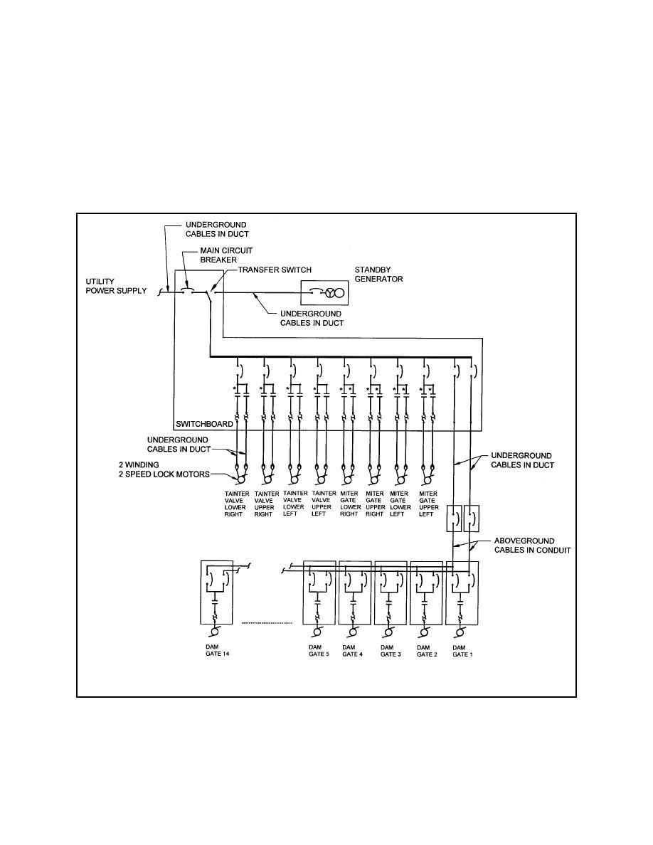 appendix e  electrical reliability example