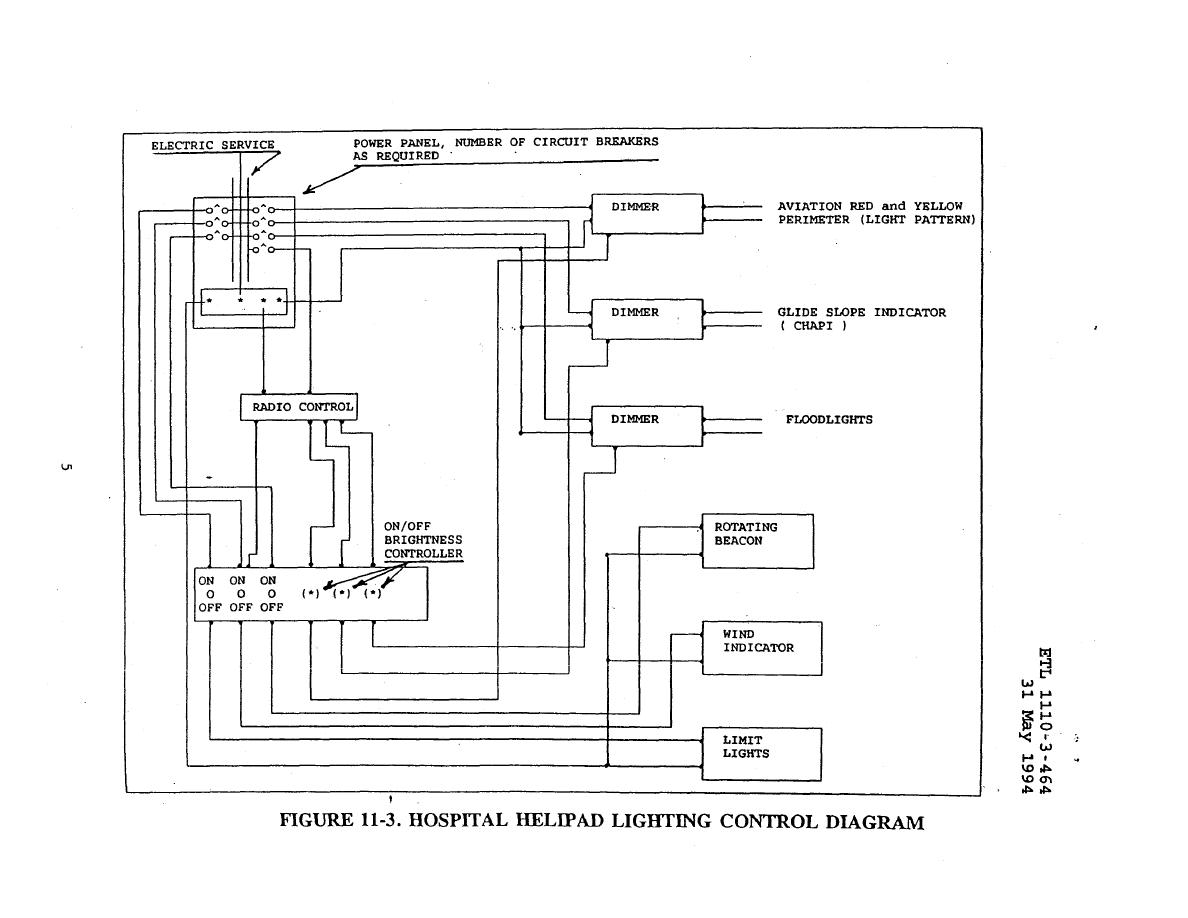 ETL 1110 3 4640006im figure 11 3 hospital helipad lighting control diagram lighting control diagram at mifinder.co